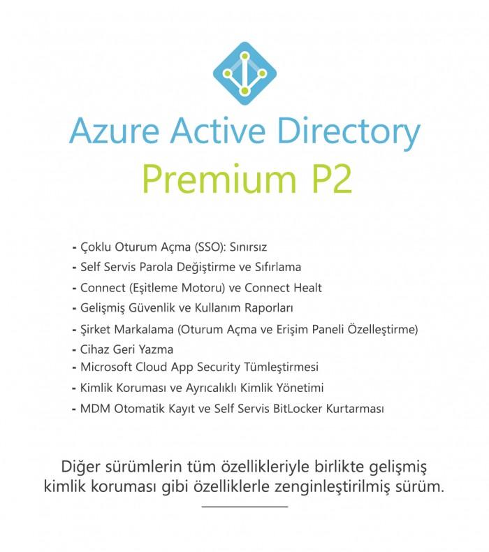 Azure Active Directory Premium P2