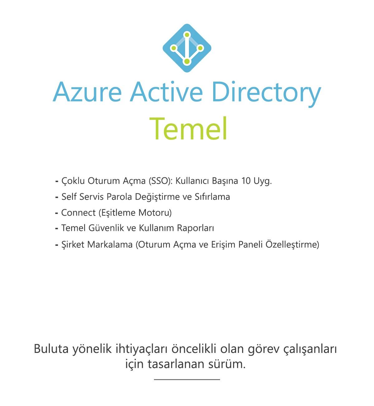 Azure Active Directory Temel