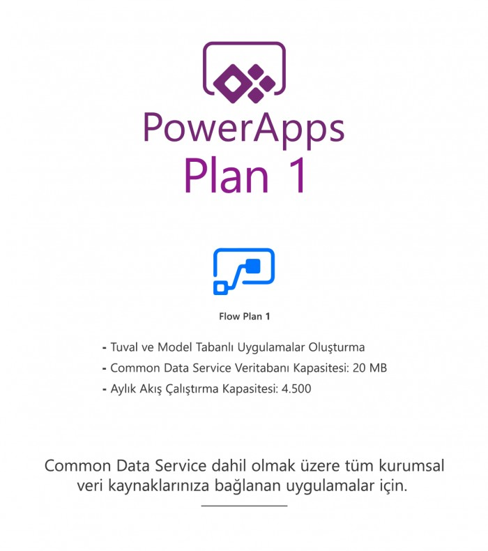 PowerApps Plan 1
