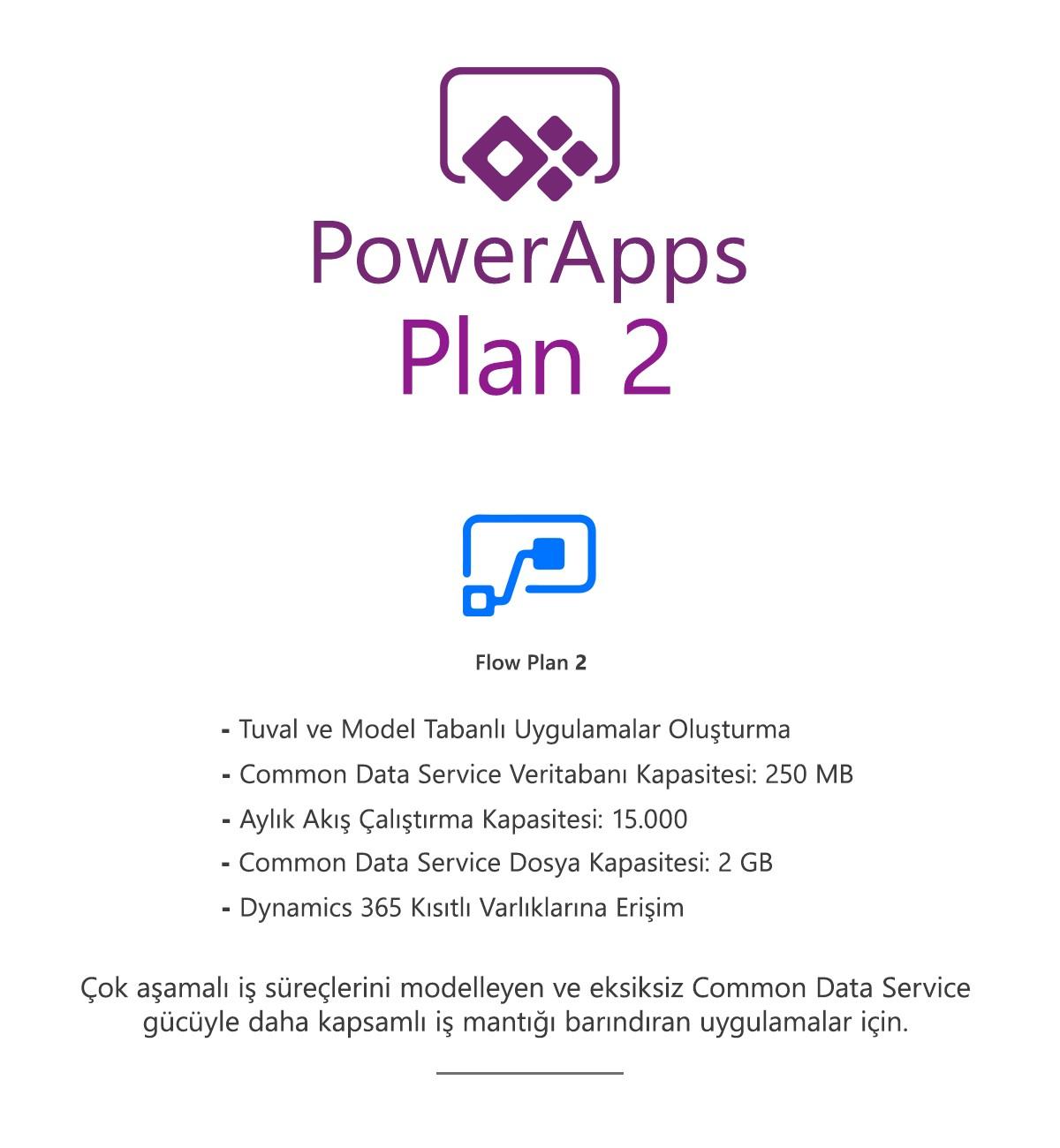 PowerApps Plan 2