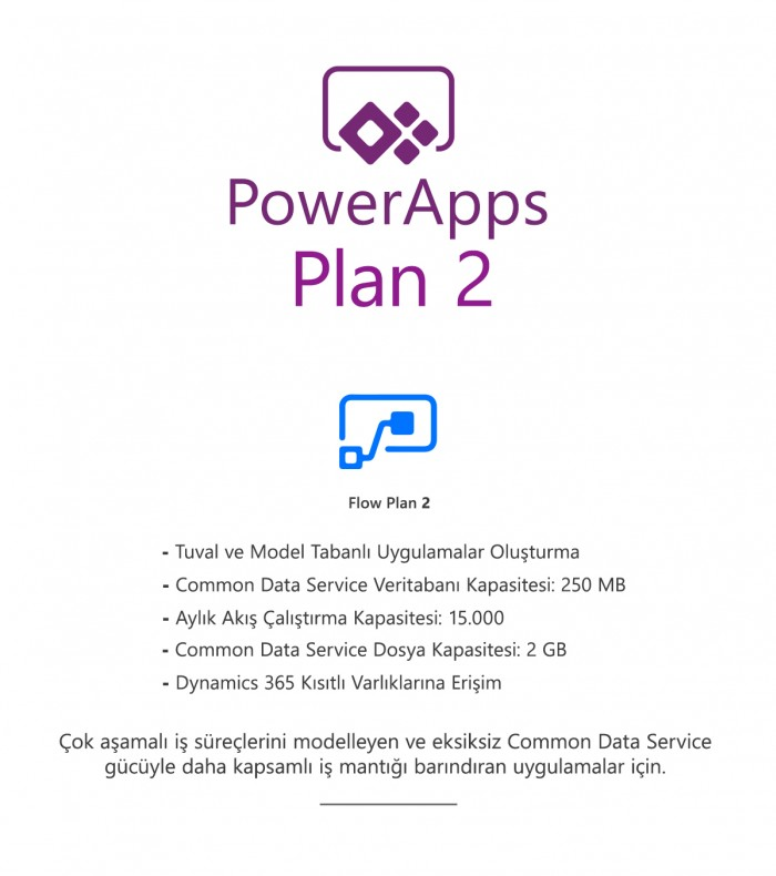 PowerApps Plan 2