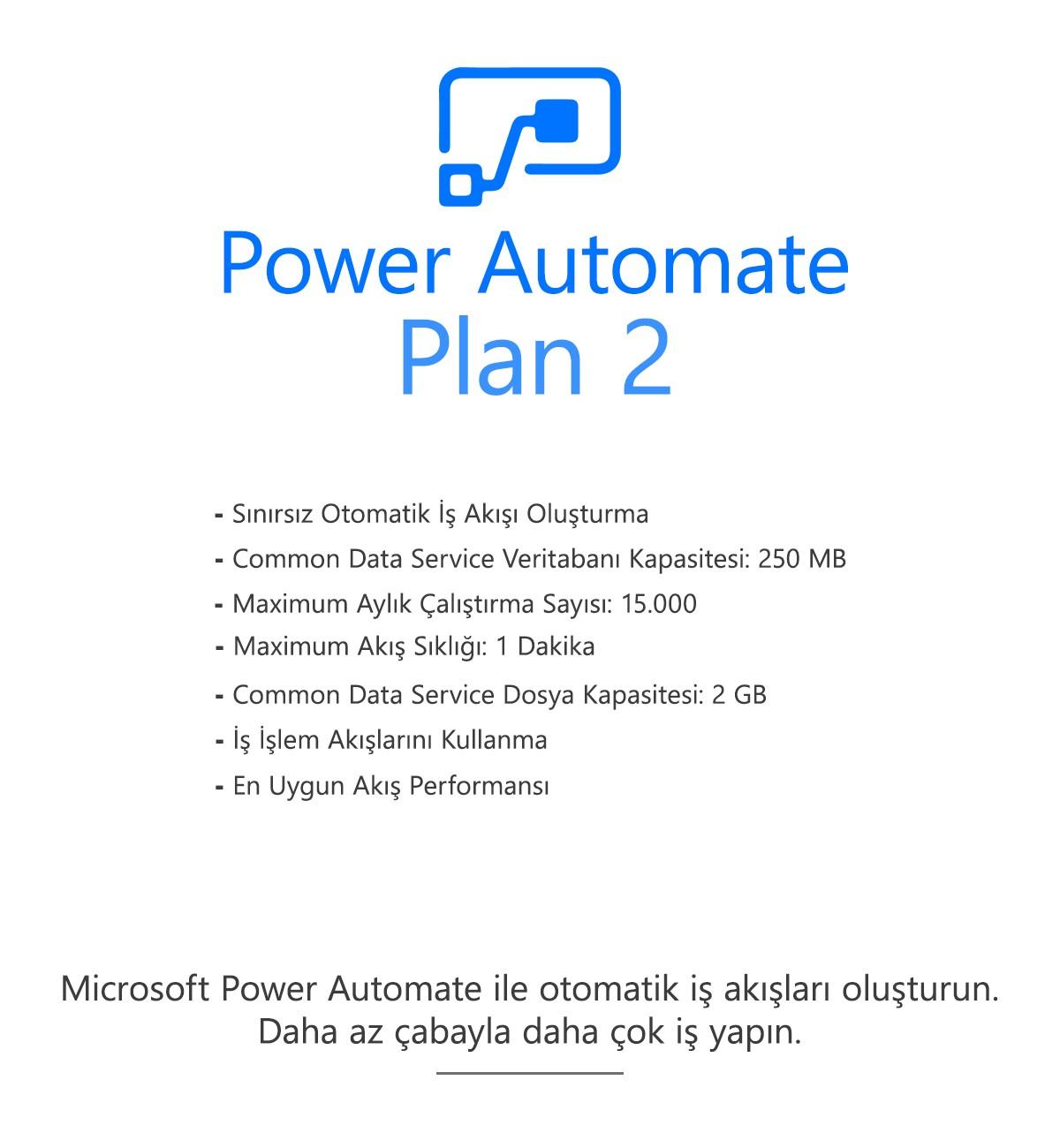 Power Automate Plan 2