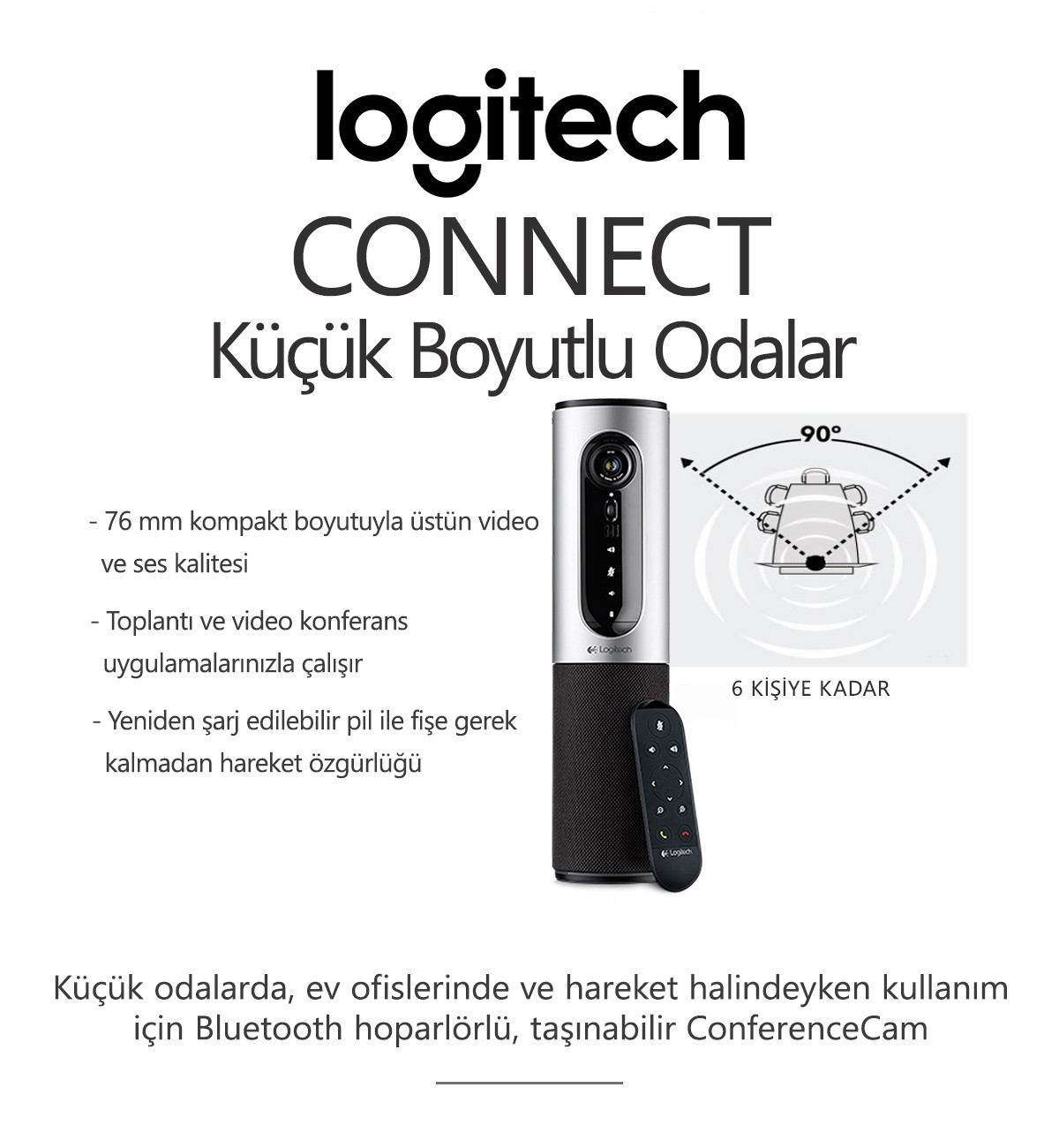 Logitech CONNECT Konferans Sistemi