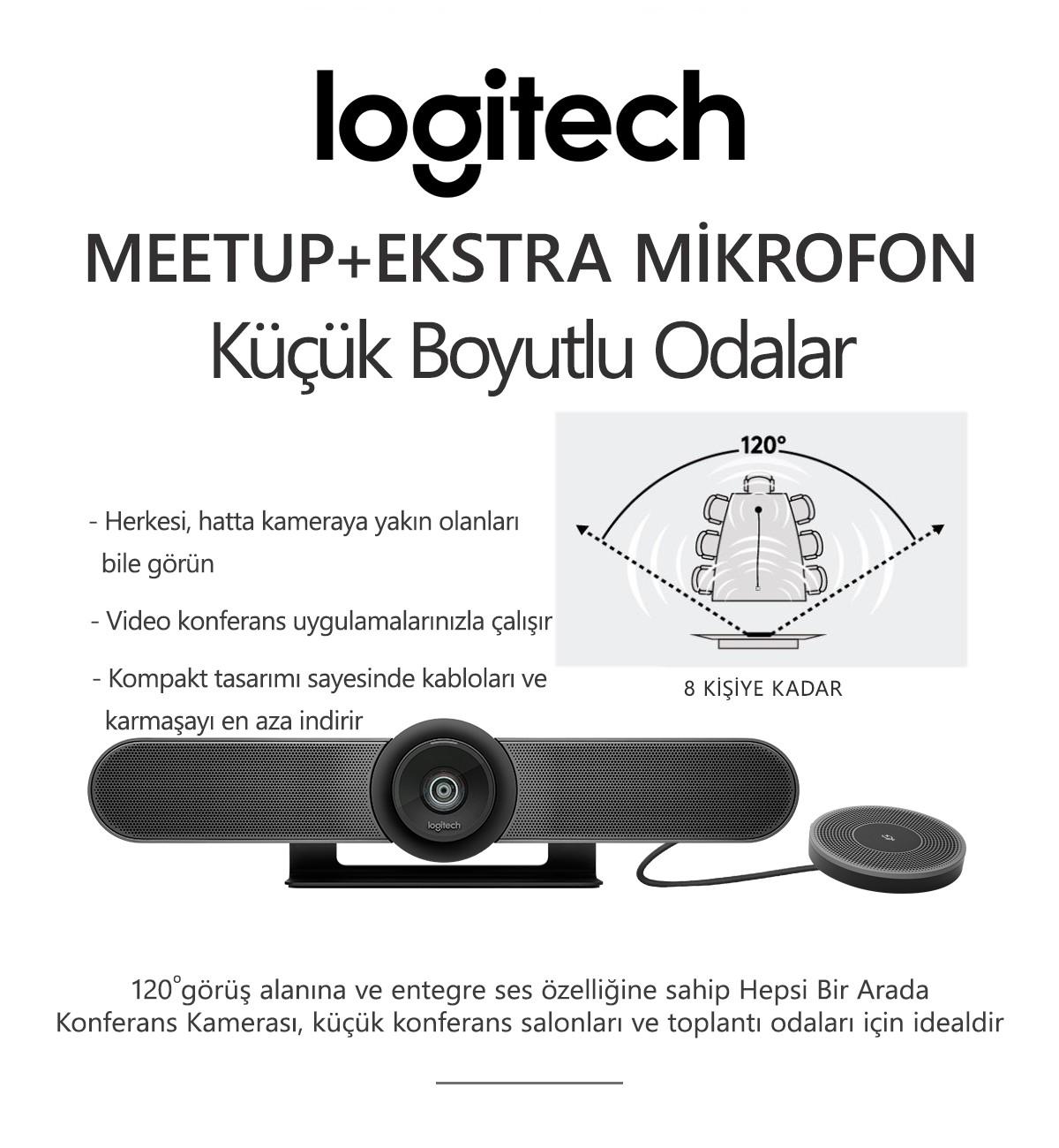 Logitech MEETUP + EKSTRA MİKROFON Konferans Sistemi